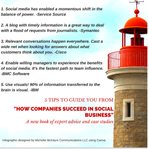 INFOGRAPHICHOWCOMPANIESSSUCCEEDINSOCIALBUSINESS